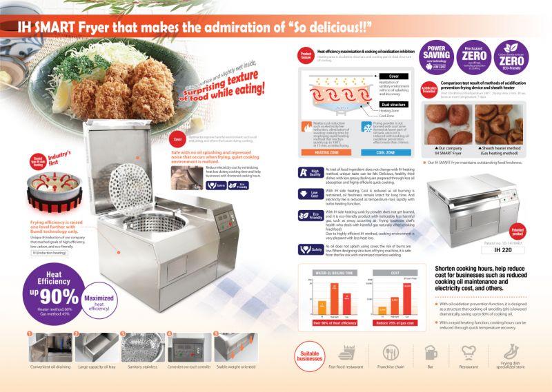 Friteusa | Friteuza cu inductie SMART Fryer IH220